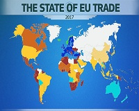 EU's changing trade landscape, trade within member states rules